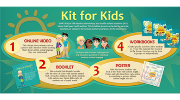 Kit-for-Kids expansion 370x205