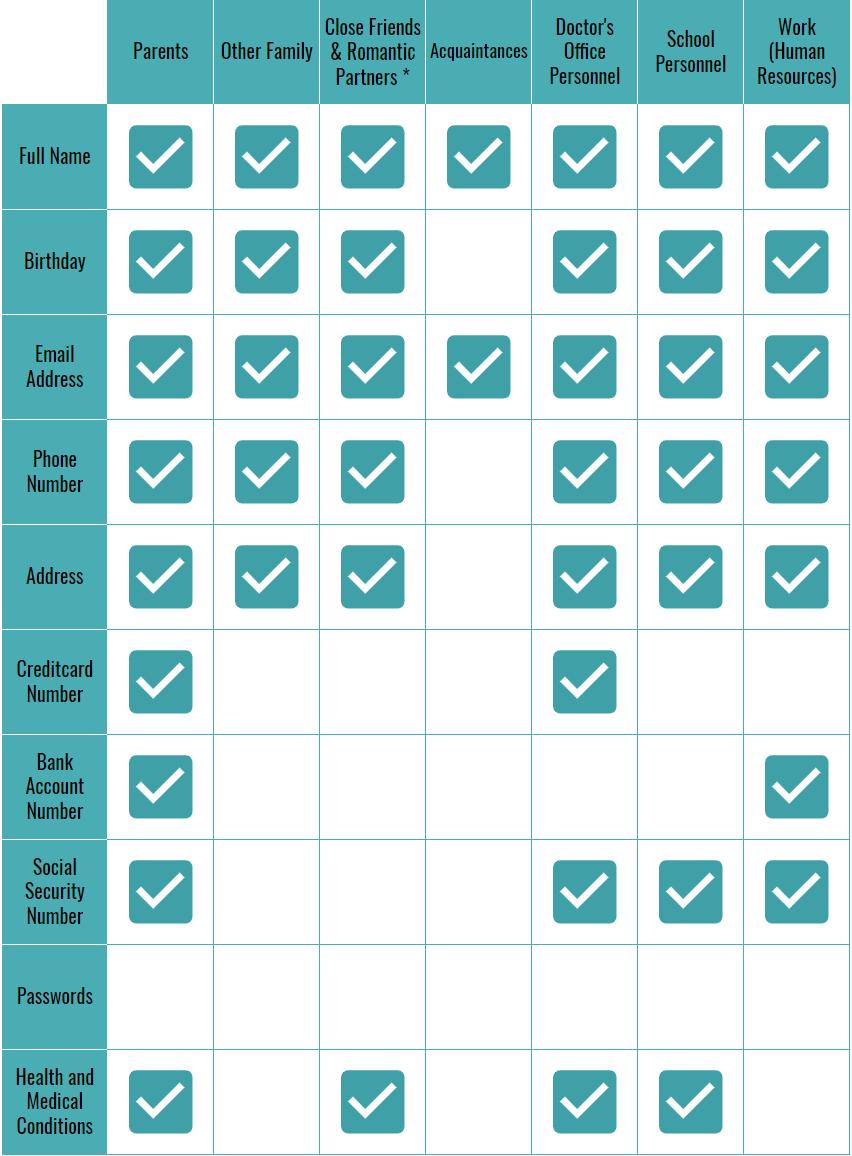 private.public share chart